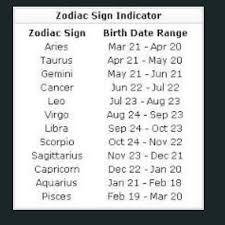 zodiac signs bts horoscope zodiac signs army s amino