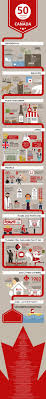 odd thanksgiving facts 50 insane facts about canada infographic