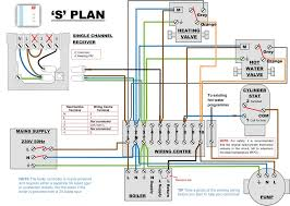 central heating wiring diagram y plan s system pipe layout