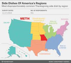 missouri s favorite thanksgiving side dish is meth