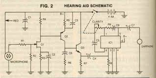 hearing aid wiring diagram hearing aid parts breakdown hearing