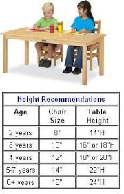 table for children s room size recommendation chart for kids chairs table heights lr 2012