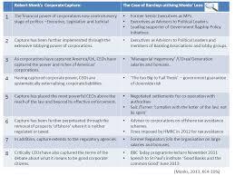 corporate governance u0026 ethics msc ppt download