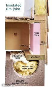 Sound Insulation Basement Ceiling by Best 25 Basement Insulation Ideas On Pinterest Basement