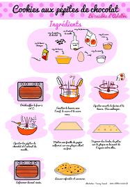 recette de cuisine a imprimer cookie aux pépites de chocolat cuisine picto