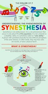 what in the world is synesthesia u2014 meet the spearsons