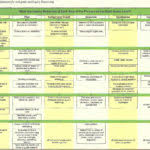 Spreadsheet Lesson Plans For Middle Spreadsheet Lesson Plans For Middle Spreadsheets