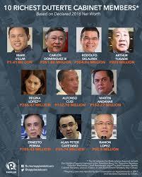The Presidential Cabinet Mark Villar Is Richest Duterte Cabinet Member
