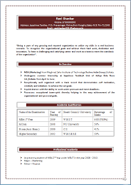 Sample Resume For Freshers Mba Finance And Marketing Othello Conflict Essay Why No Homework Cheap Admission Paper