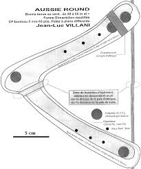 chambre a air 2 50 4 aussie free boomerang plans on boomerang