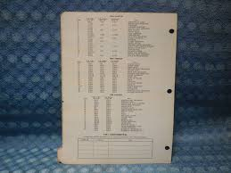 1961 lincoln continental original r m paint color chip chart