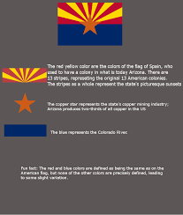 meaning of the flag of arizona vexillology