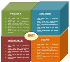 20 swot analysis template ppt files demplates