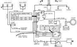john deere l120 wiring harness diagram u2013 wiring diagrams