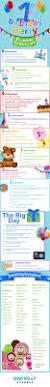 1st Birthday Invitation Card For Baby Boy Best 25 Baby First Birthday Ideas On Pinterest First