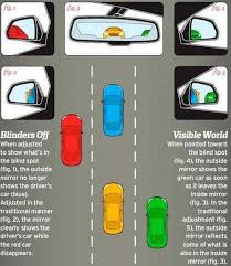 what side does a st go on forget about lane detection warnings properly adjust your side