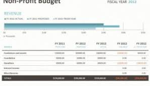 fundraising budget template excel templates