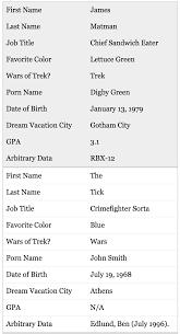 Data Table Design Responsive Design U2014 Data Tables U2013 Suresh Kandeeban U2013 Medium