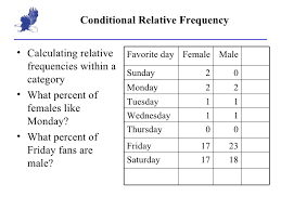 what is a frequency table 2 1 frequency table