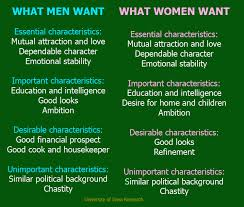 What Women Want In Bed What Do Man Want In A Woman How To Get Ready For A Date In 10 Minutes