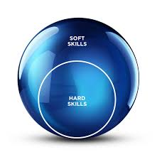 resume soft skills example soft skills examples 5 soft skills in cv skills examples for soft skills resume soft skills resume 0741
