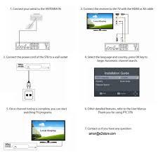 1080p hd atsc antenna signal digital tv box converter receiver pvr