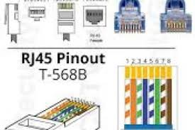 cat6 wiring diagram cat6 wiring scheme cat6 home wiring cat6