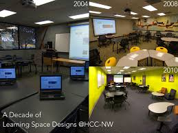 idea spaces college educational technology services