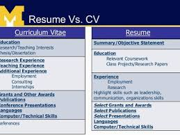 What Is Difference Between Cv And Resume Resume Versus Cv Resume Ideas