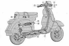 100 wiring diagram for vespa px vespa rally 200 owner