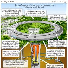 New Apple Headquarters Secrets Of The New Apple Hq Revealed Cartoon