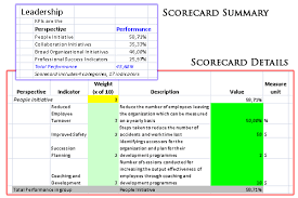 balanced scorecard in bsc toolkit for hotel