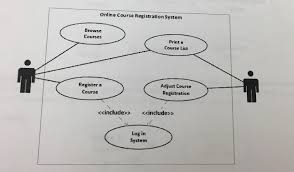 create a use case diagram ex photo 3 based on t chegg create a use case diagram ex photo 3 based on the situation in the first 2 photos