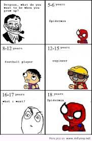 Hilarious Cartoon Memes - lol how i sometimes feel funnies pinterest funny memes funny