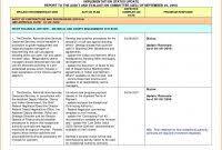 website evaluation report template website evaluation report template best templates ideas