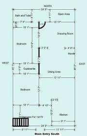 Bathroom Vastu For West Facing House Vastu Layout For South Facing Plot Www Vaastudrishti Com