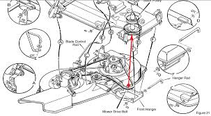 how do i change the v belt on a murray riding mower 38