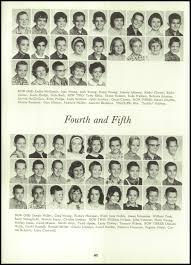 york high school yearbook 1964 richardsville high school yearbook via classmates murl