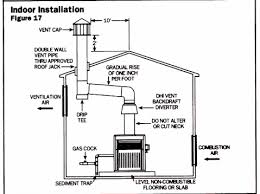 why pool heater installations require a trained professional