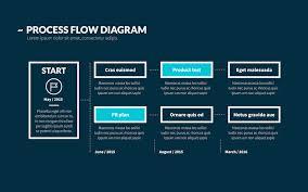 business plan presentation example sikana me
