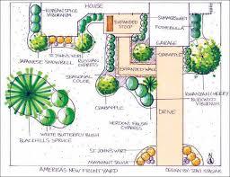 Landscape Design Online by Garden Design Garden Design With Landscaping Design Plans U