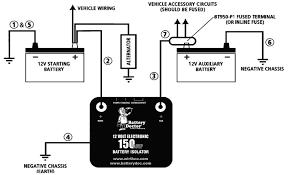 camper trailer 12 volt wiring diagram on elegant rv battery