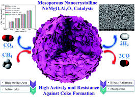 recent advances in ordered meso macroporous metal oxides for