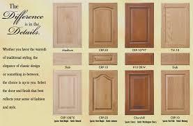 Reface Cabinet Doors Kitchen Cabinet Refacing