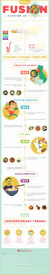 haccp cuisine cuisine de reference fresh cuisine de reference pdf frais 14 best