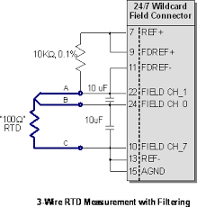 noise filtering rtd readings noise reduction of rtd temperature