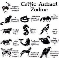 celtic symbols witchy stuff pinterest symbols ireland and