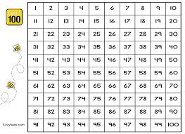 printable hundreds chart free free hundred chart printable printables pinterest chart
