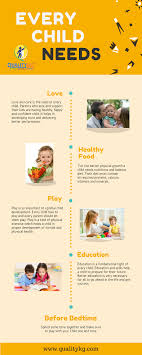 am駭ager une cuisine astuces the basic needs of your child parenting earlychildhood