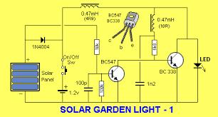 solarlight gif